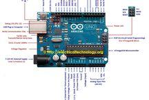 Arduino & Raspberry Pi