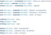 Inglés para recordar