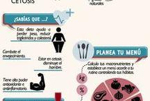 Dieta cetoginica