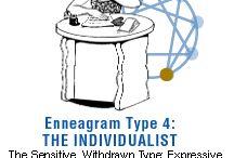 Type fours, Enneagram