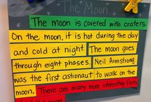 Literacy- Paragraph Writing / by KinderTeacher