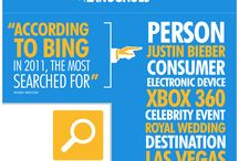 Infographics: Search