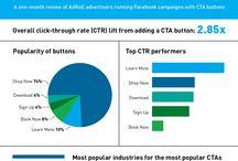 Facebook Ads : smart strategies