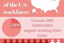 Working from Home at MetroCozy / Motivations, strategies and resources to build a successful work-from-home business.