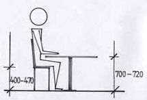 ergonomics-anthropometrics