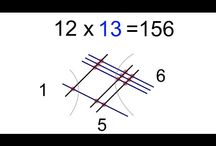 Math Tricks / Math tricks for doing calculations faster and learning math formula and concepts quickly
