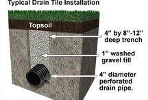 Do It Yourself Projects / South Jersey Drainage | South Jersey French Drain | South Jersey Exterior Drainage