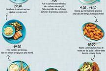 Dieta de energia