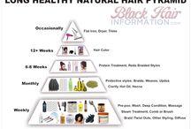 Happy Natty(Natural Hair Guide)