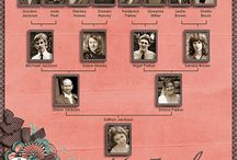 scrapbook - family