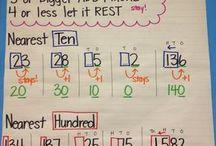 grade 4 Maths