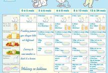 Santé des bébés