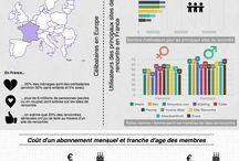 Infographies de la rencontre / Quelques infographies illustrant le monde de la rencontre en ligne.