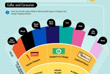 E-marketing/Commerce Infographies