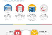 Internet Marketing on Google+