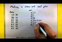 Maths Term4