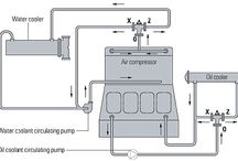 Cooling Solutions / Range of Industrial Processes and why Cooling is required.