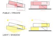 Estudo de Forma