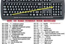 Keyboard _shortcuts