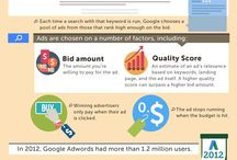 ONLINE ADVERTISING / Tips, tools and techniques on online #advertising
