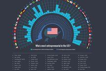 Immigration Data & infographics
