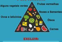 cetogenica dieta