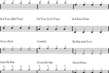scoring / notation