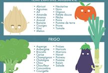 conservation aliment