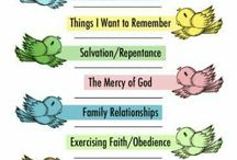 Bible journaling et journal de prière
