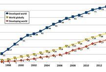 Statistics internet & mobile