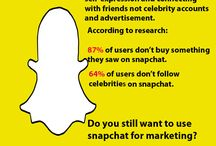 Snapchat Not for Marketing / Snapchat isn't rigth choice of app for marketing