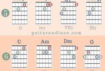 Kitara - Guitar