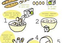 Cuisine : restes