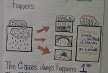 Classroom - Literacy / by Brooke Bilmas
