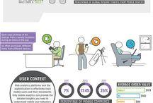 Web & Marketing Analytcs