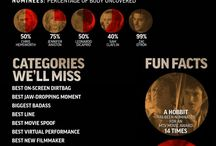 Interesting Info graphics / Cool facts