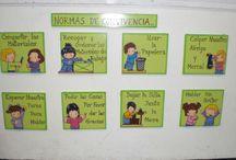 Normas del aula