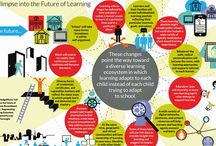 Future of education / Where is education and learning headed?