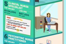 Nursing Info / Information about nursing as a profession.