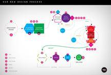 inspo » design workflow