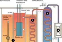 EKO 8 Energetyka atomowa