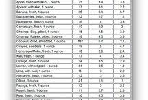 THM - Charts