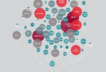 Complicated Data Visualization