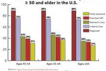 HIV & Aging / HIV information for adults over 50 and their care providers