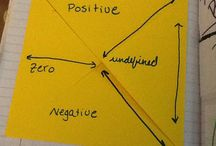 Ideas for 8th Grade Math