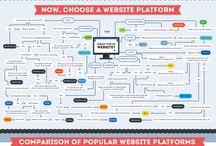 Web Design & Development / Web design, HTML, CSS, JavaScript, colours, Development hacks