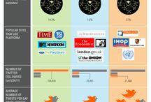 Infographics / by Kristin Kokkersvold