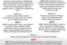 EDS/POTS/Dysautonomia