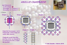 DIY bead