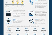 Infografica su Viaggi, Turismo e Online / Una raccolta di infografiche da fonti autorevoli differenti per conoscere i nuovi comportamenti di consumo in Italia e nel mondo nel settori viaggi/hotellerie.